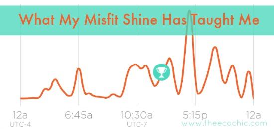 Misfit Shine Fitness Tracker