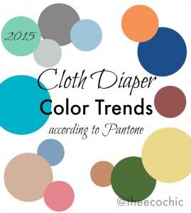 2015 Pantone Color Trends
